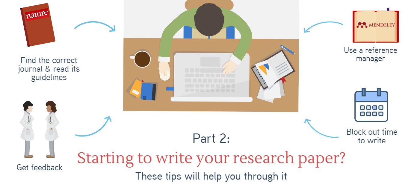 tips for writing an effective research paper How to write an effective research paper • getting  (limit the  number of total figures (6-8 is usually a good number)  for more research tips.