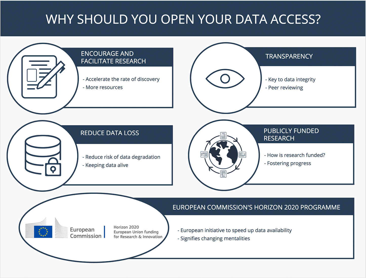 Infographic: Why should you open your data access?