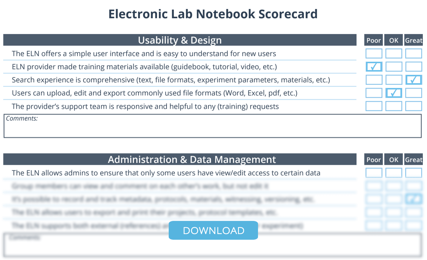 Electronic Lab Notebook Scorecard