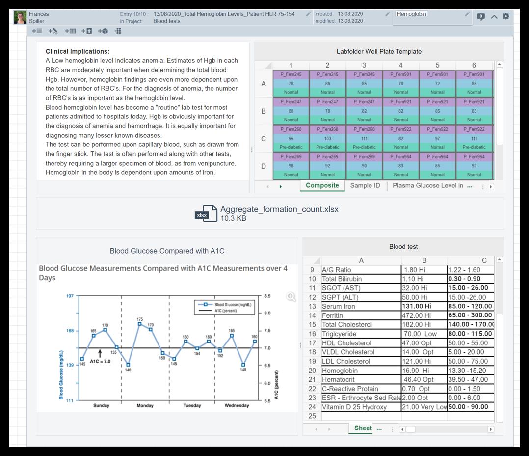 A central platform for your data